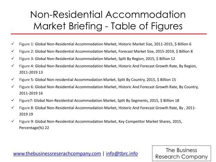 Non-Residential Accommodation Market Briefing