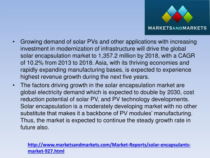 Growing demand of solar PVs and other applications with increasing