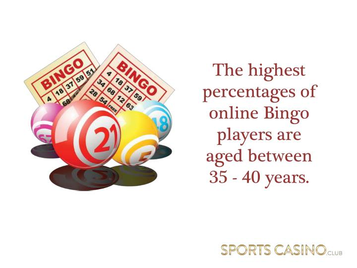 The highest percentages of online Bingo players are aged between 35 - 40 years.