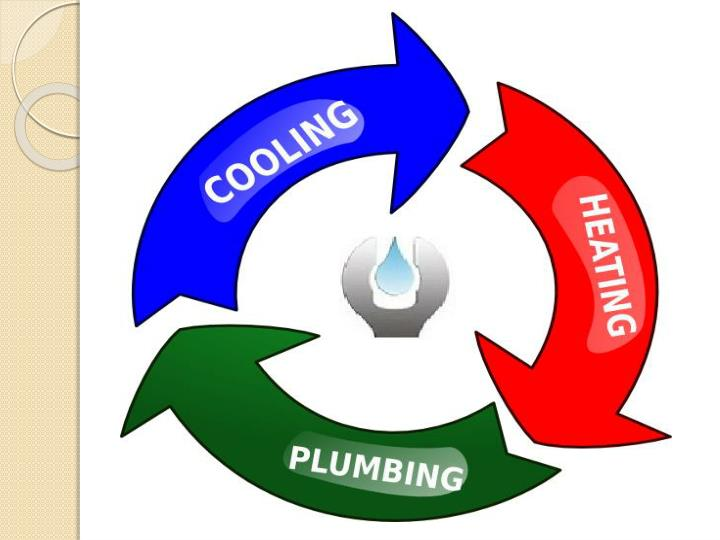 Surrey s best affordable heating repair services