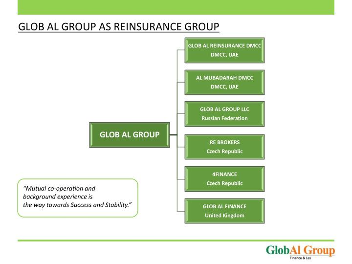 GLOB AL GROUP AS REINSURANCE GROUP