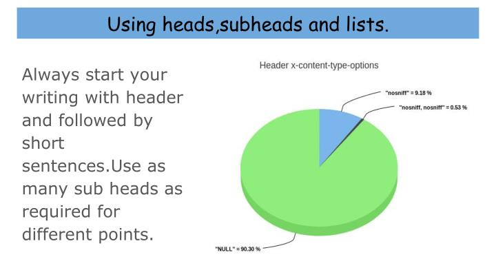 Using heads subheads and lists