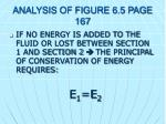analysis of figure 6 5 page 167