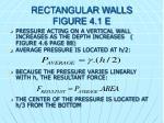 rectangular walls figure 4 1 e