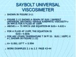 saybolt universal viscosimeter