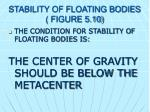 stability of floating bodies figure 5 10