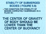stability of submerged bodies figure 5 9
