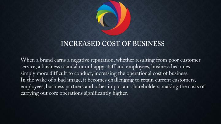 INCREASED COST OF BUSINESS
