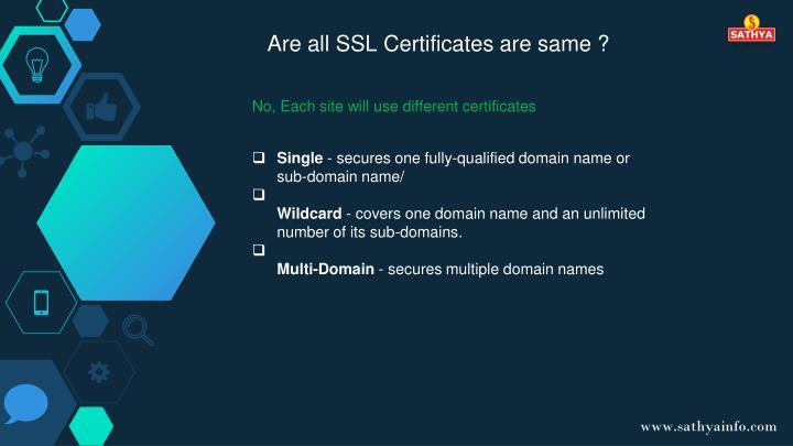Are all SSL Certificates are same ?