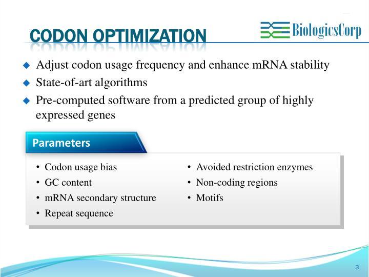 CODON OPTIMIZATION