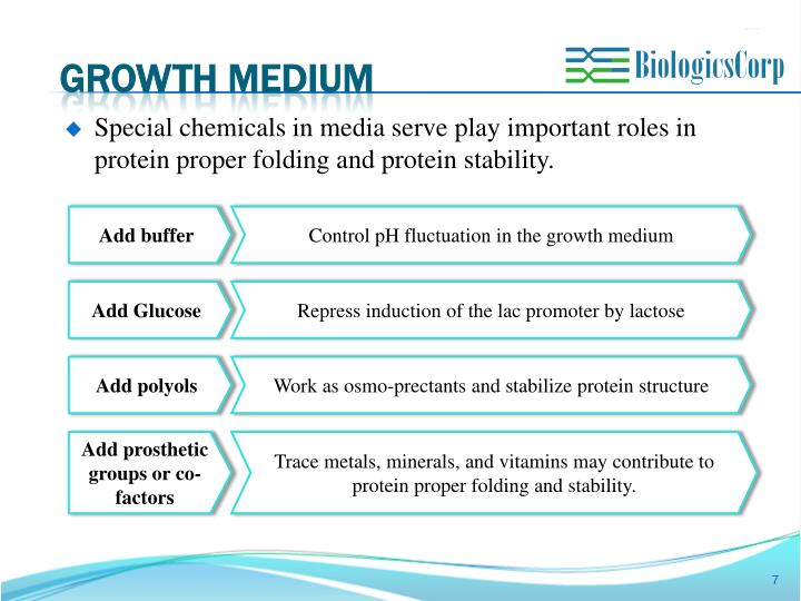 GROWTH MEDIUM