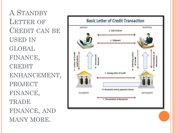 A Standby Letter of Credit can be used in global finance, credit enhancement, project finance, trade...