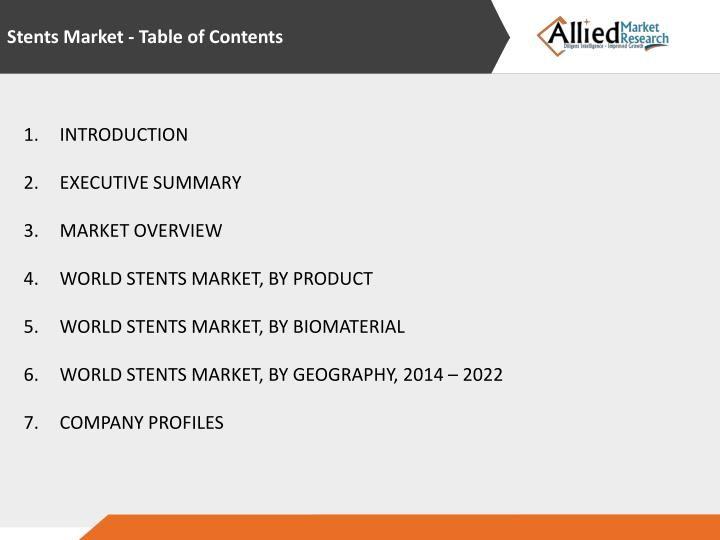 Stents Market - Table of Contents
