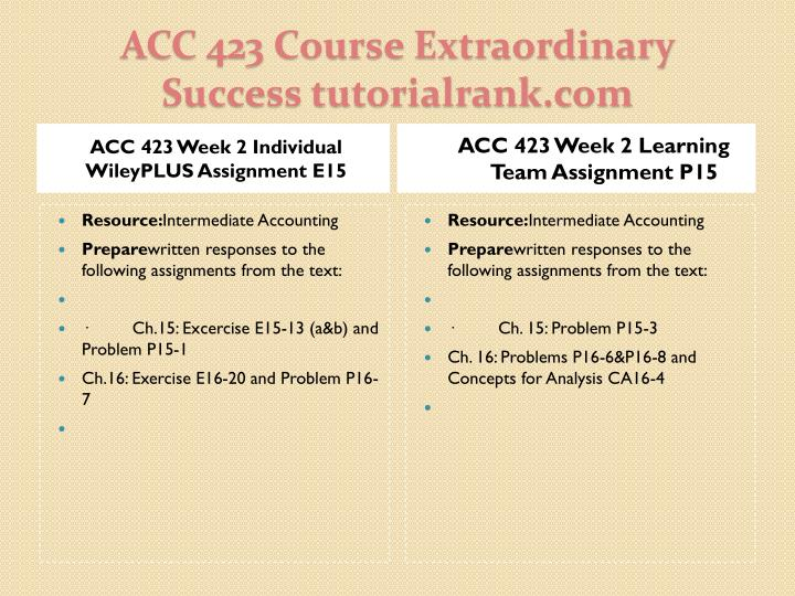 ACC 423 Week 2 Individual WileyPLUS Assignment E15