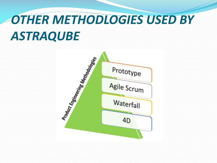 OTHER METHODLOGIES USED BY ASTRAQUBE