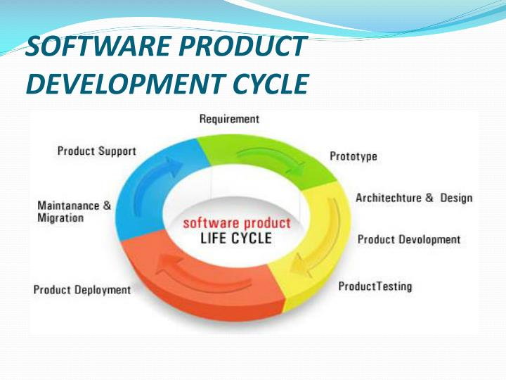 SOFTWARE PRODUCT DEVELOPMENT CYCLE