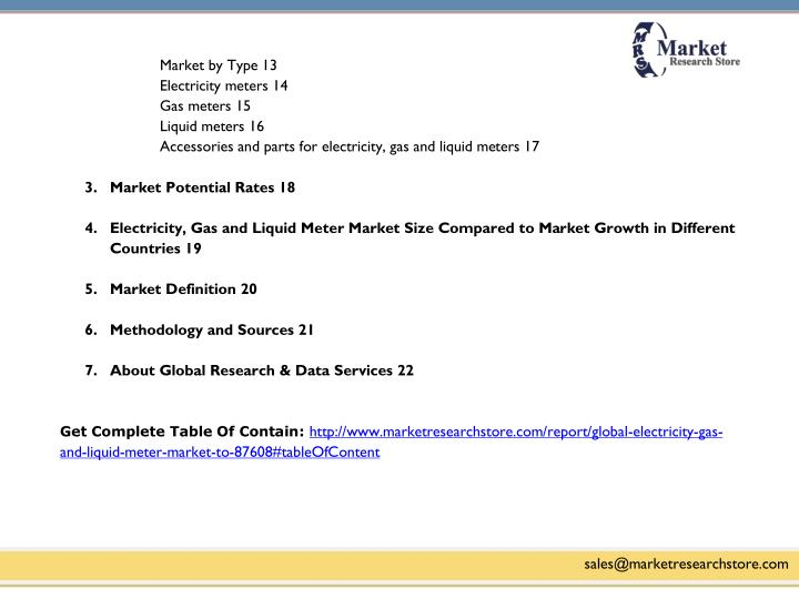 Market by Type 13