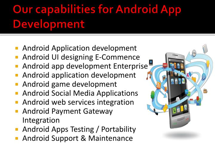 Our capabilities for Android App Development