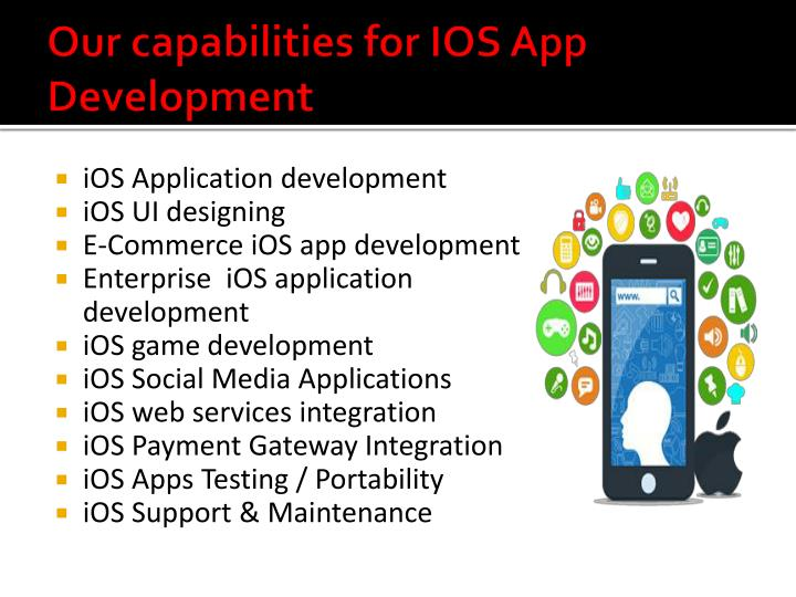 Our capabilities for