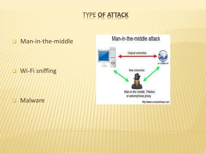 Type of attack