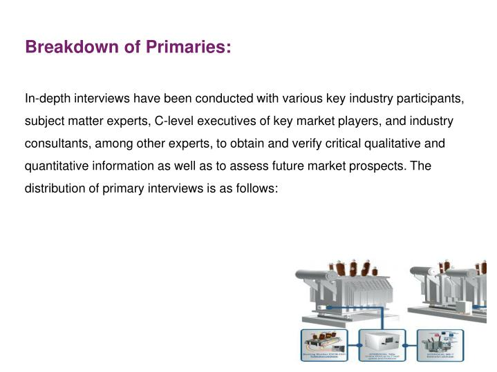In-depth interviews have been conducted with various key industry participants, subject matter experts, C-level executives of key market players, and industry consultants, among other experts, to obtain and verify critical qualitative and quantitative information as well as to assess future market prospects. The distribution of primary interviews is as follows: