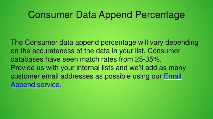 Consumer Data Append Percentage