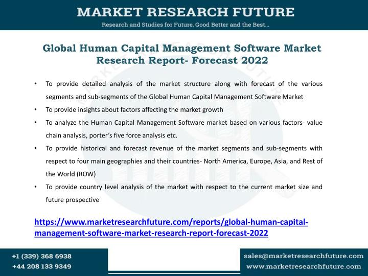 Global Human Capital Management Software Market Research Report- Forecast 2022