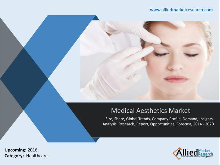 Medical aesthetics market size and research