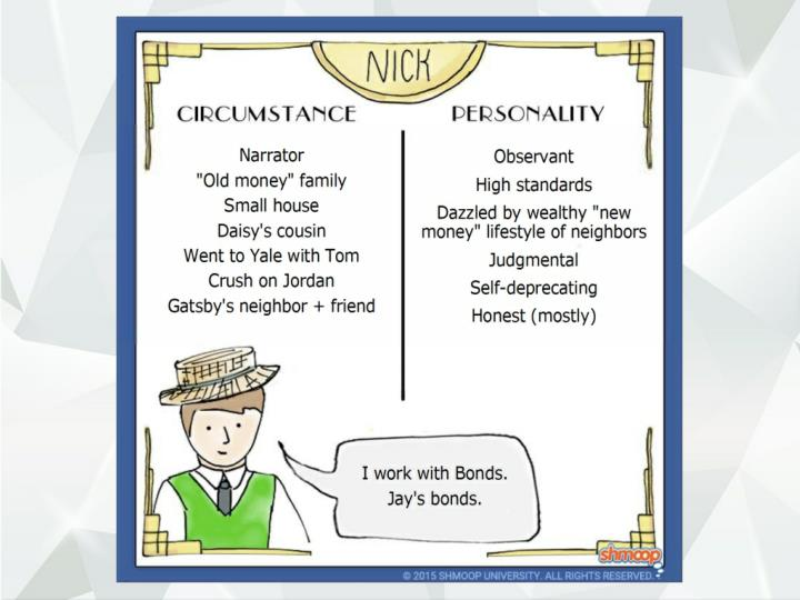 Introduction to gatsby