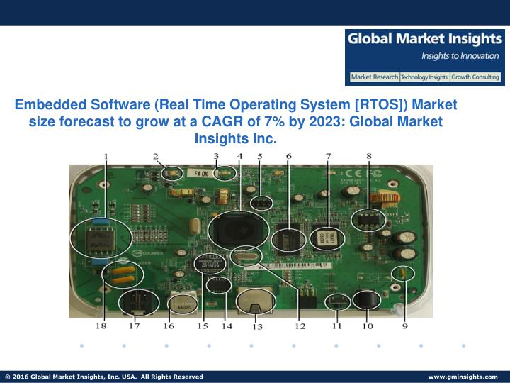 Embedded Software (Real Time Operating System [RTOS]) Market size forecast to grow at a CAGR of 7% b...