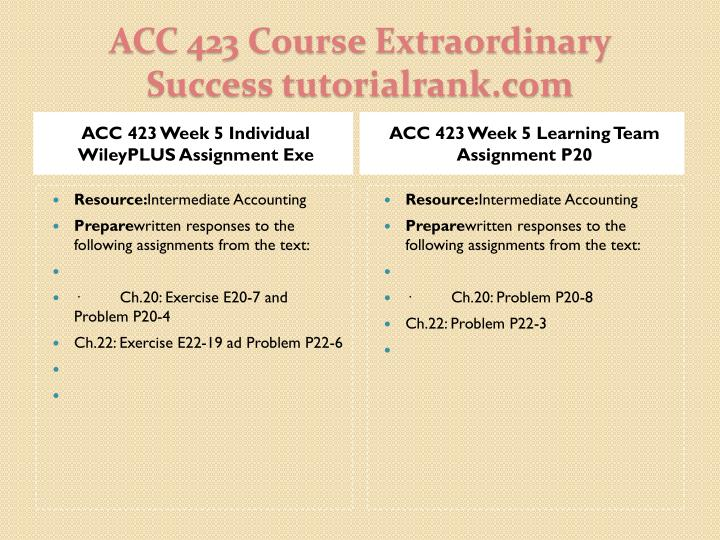 ACC 423 Week 5 Individual WileyPLUS Assignment Exe
