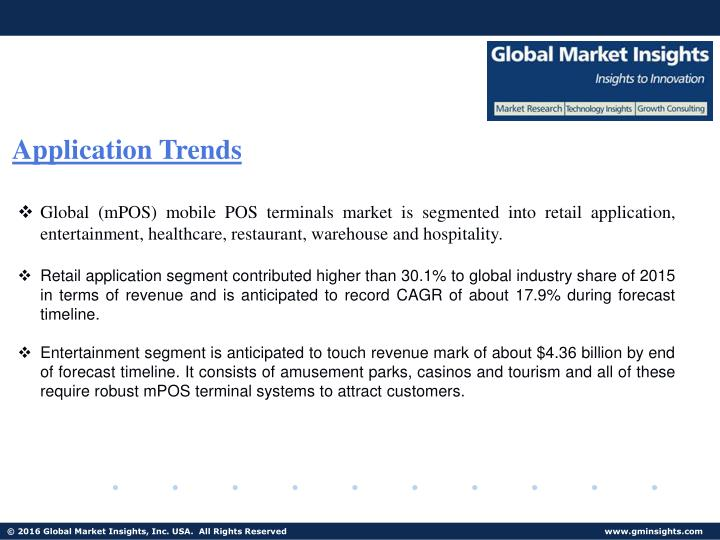 Application Trends