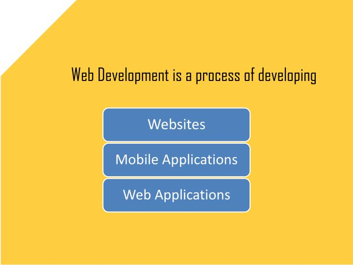 Web Development is a process of developing