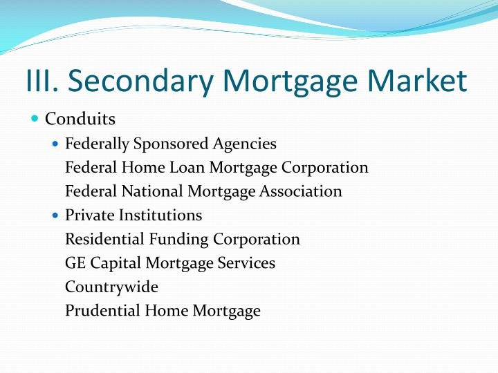 III. Secondary Mortgage Market