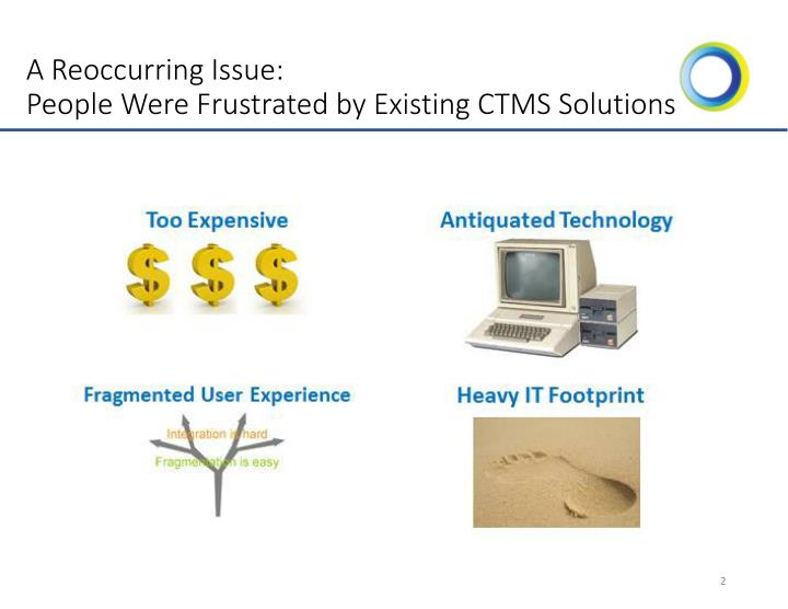 A reoccurring issue people were frustrated by existing ctms solutions