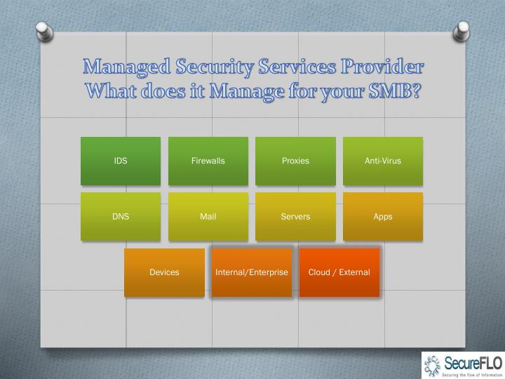 Managed security services provider what does it manage for your smb