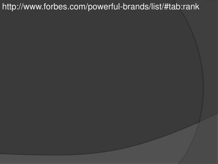 http://www.forbes.com/powerful-brands/list/#tab:rank