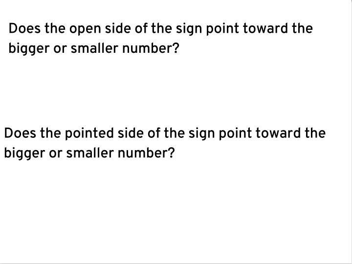 Does the open side of the sign point toward the