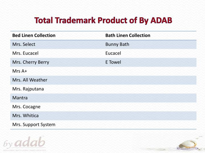 Total Trademark Product of By ADAB