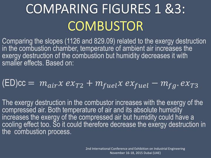 Comparing the slopes (1126 and 829.09) related to the exergy destruction