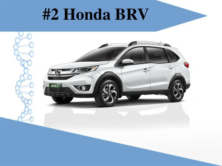 #2 Honda BRV
