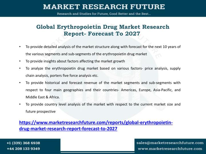 Global Erythropoietin Drug Market Research Report- Forecast To 2027