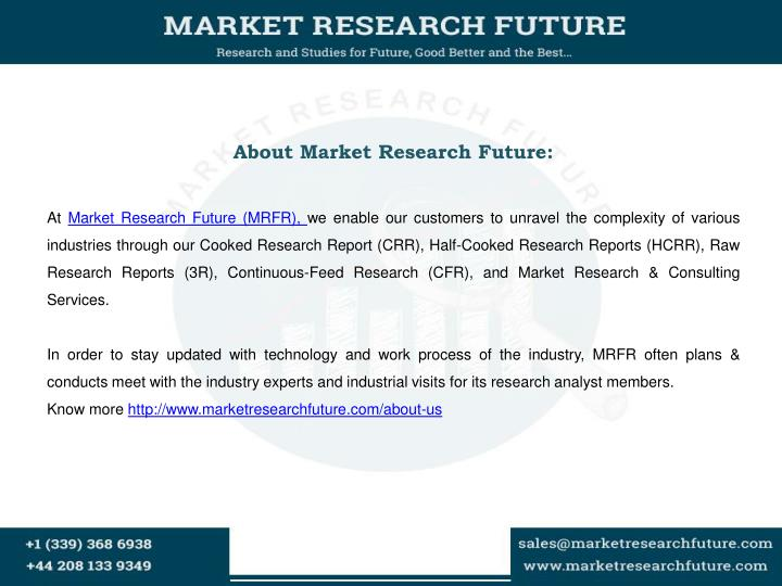 About Market Research Future