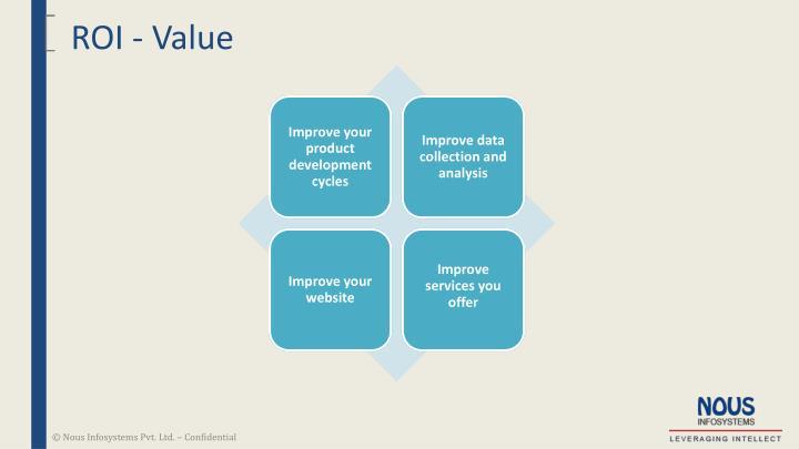 ROI - Value