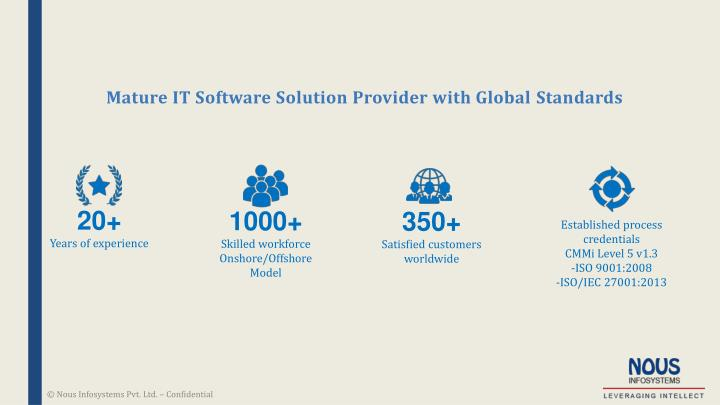 Mature IT Software Solution Provider with Global Standards