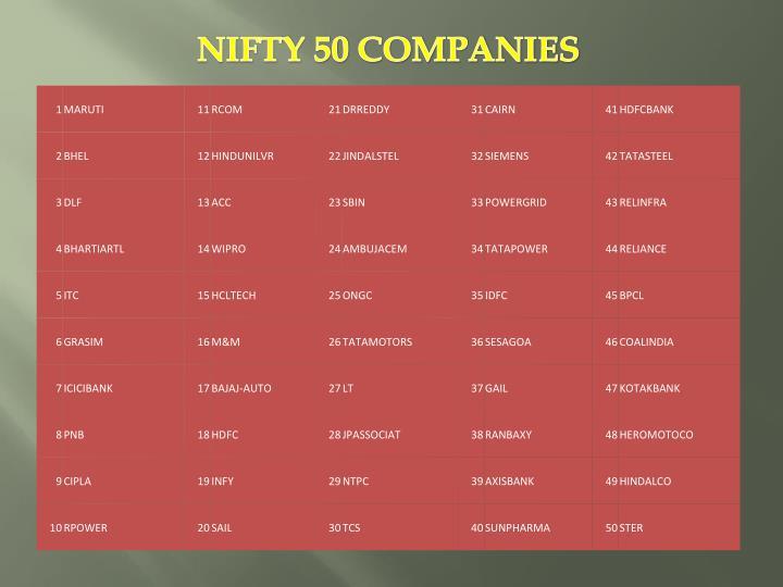 NIFTY 50 COMPANIES