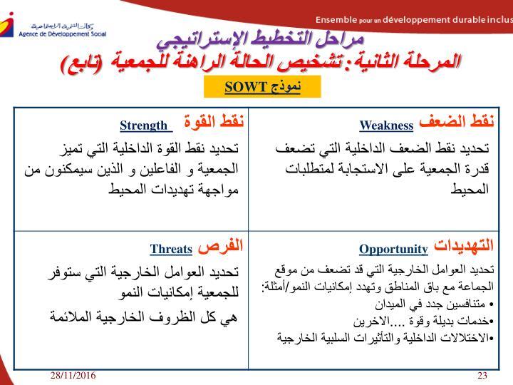 مراحل التخطيط الإستراتيجي