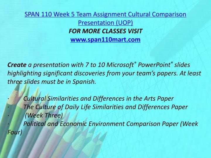 SPAN 110 Week 5 Team Assignment Cultural Comparison Presentation (UOP)