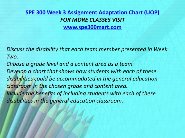 SPE 300 Week 3 Assignment Adaptation Chart (UOP)
