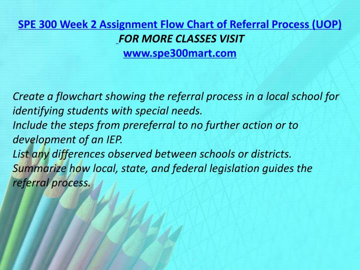SPE 300 Week 2 Assignment Flow Chart of Referral Process (UOP)